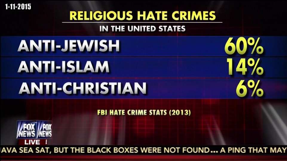 Religious-Hate-Crimes-against-Jews-FF-1-